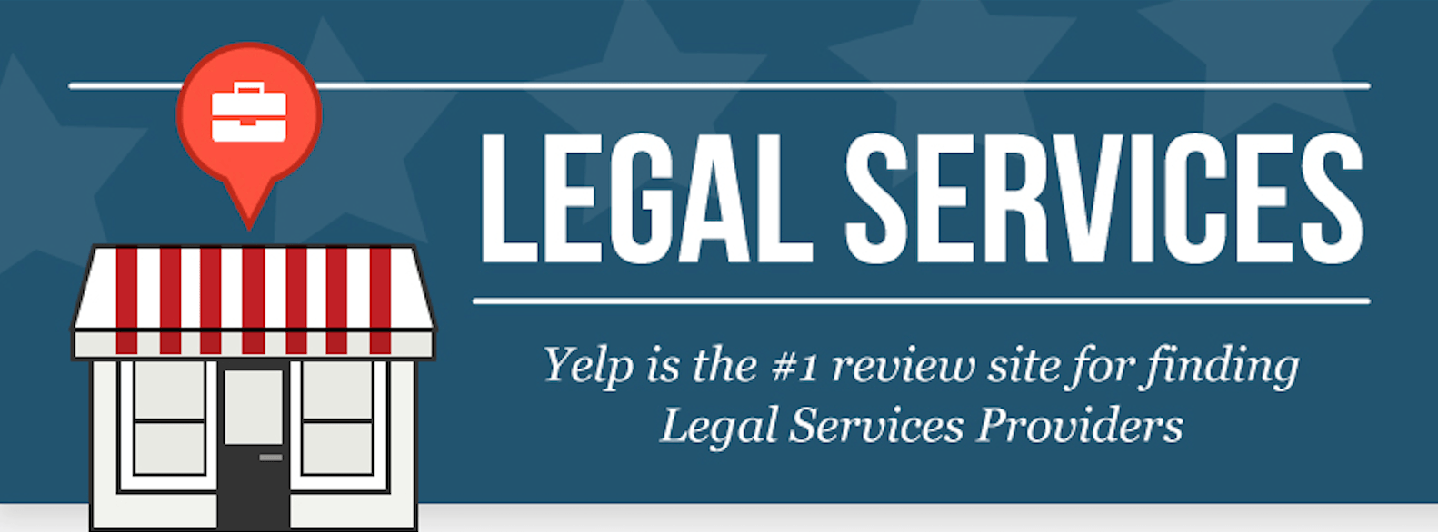 How Successful Law Firms Use Free Yelp Listings To Get Clients
